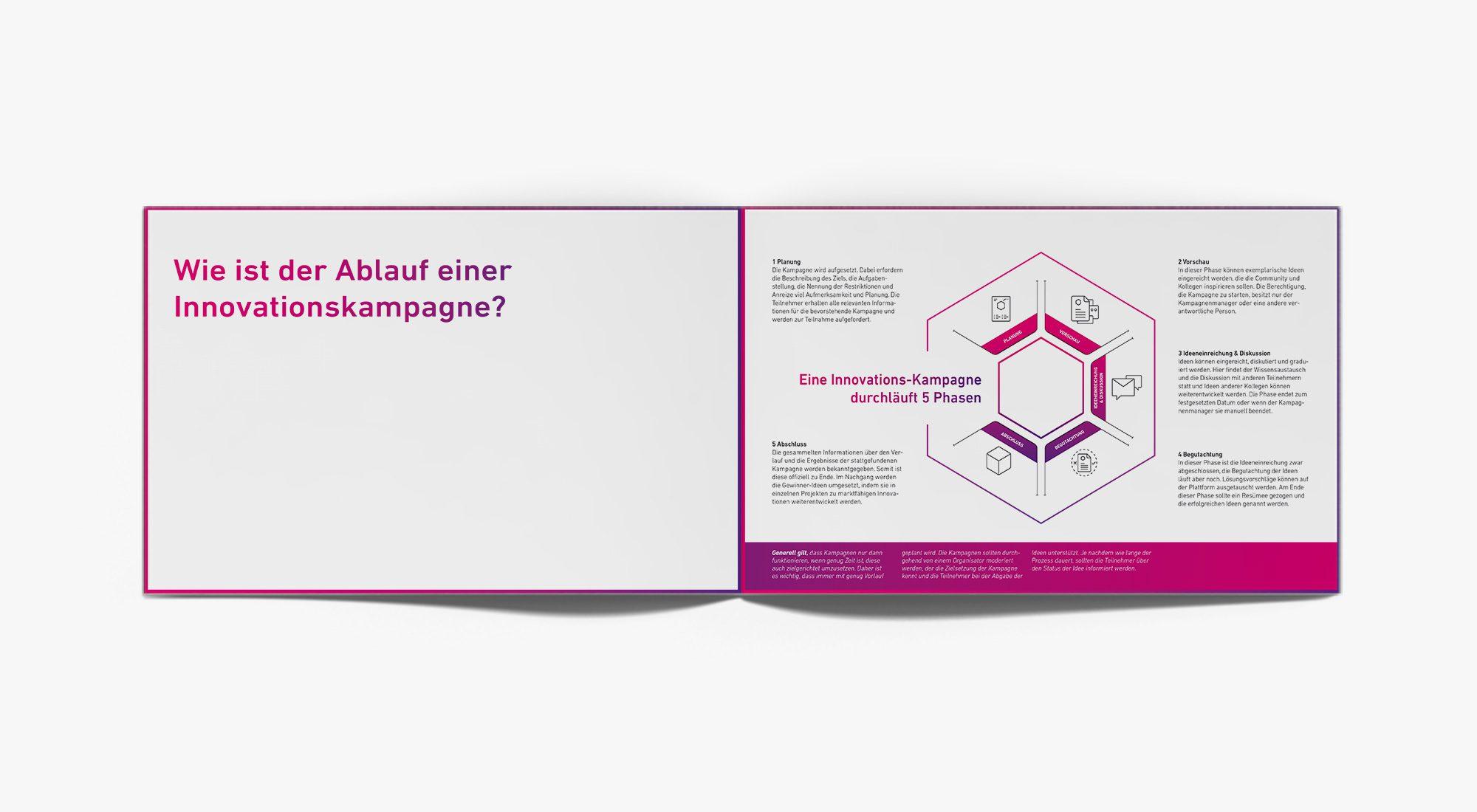 """Handbuch """"Innovationskampagnen"""" 5"""