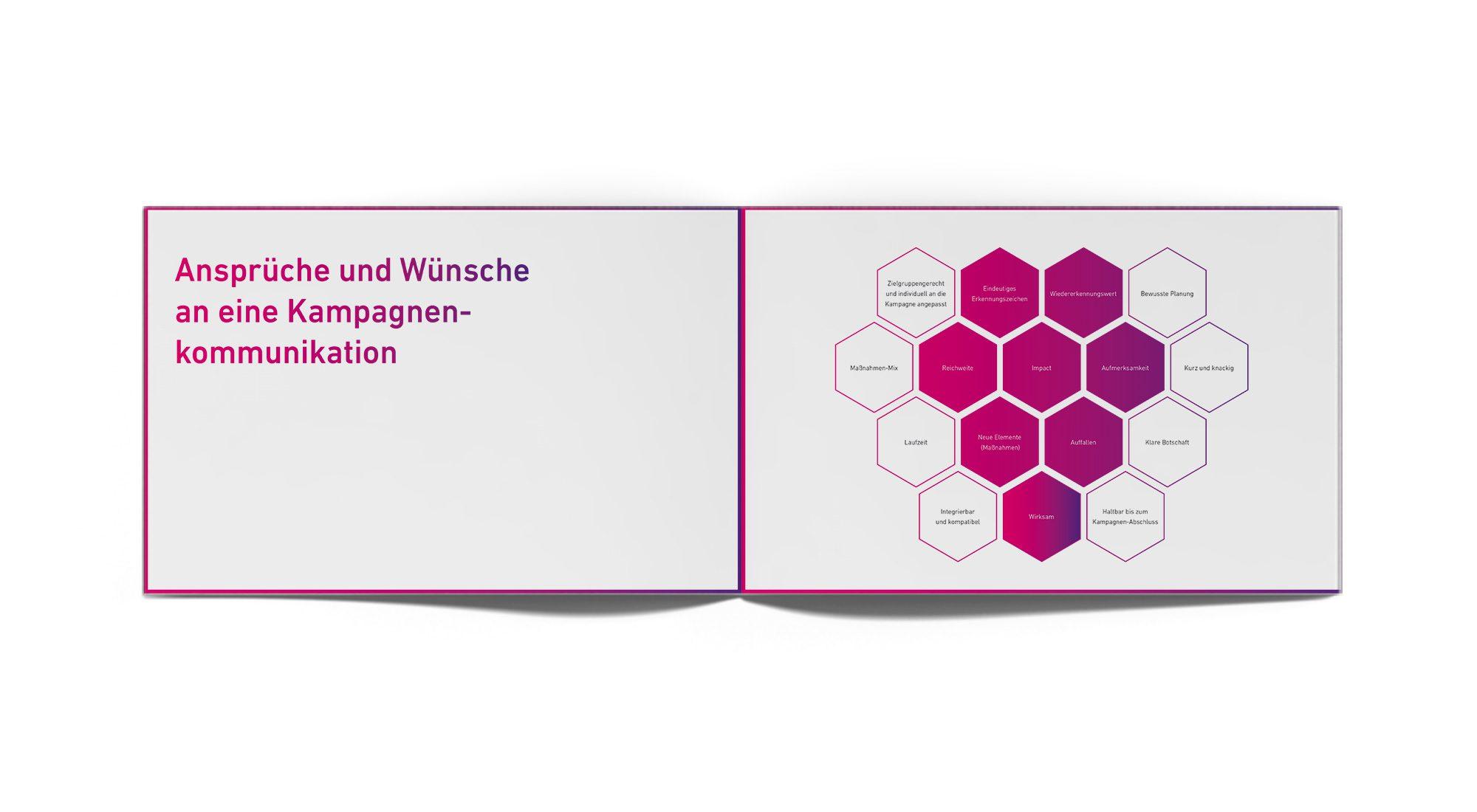 """Handbuch """"Innovationskampagnen"""" 11"""