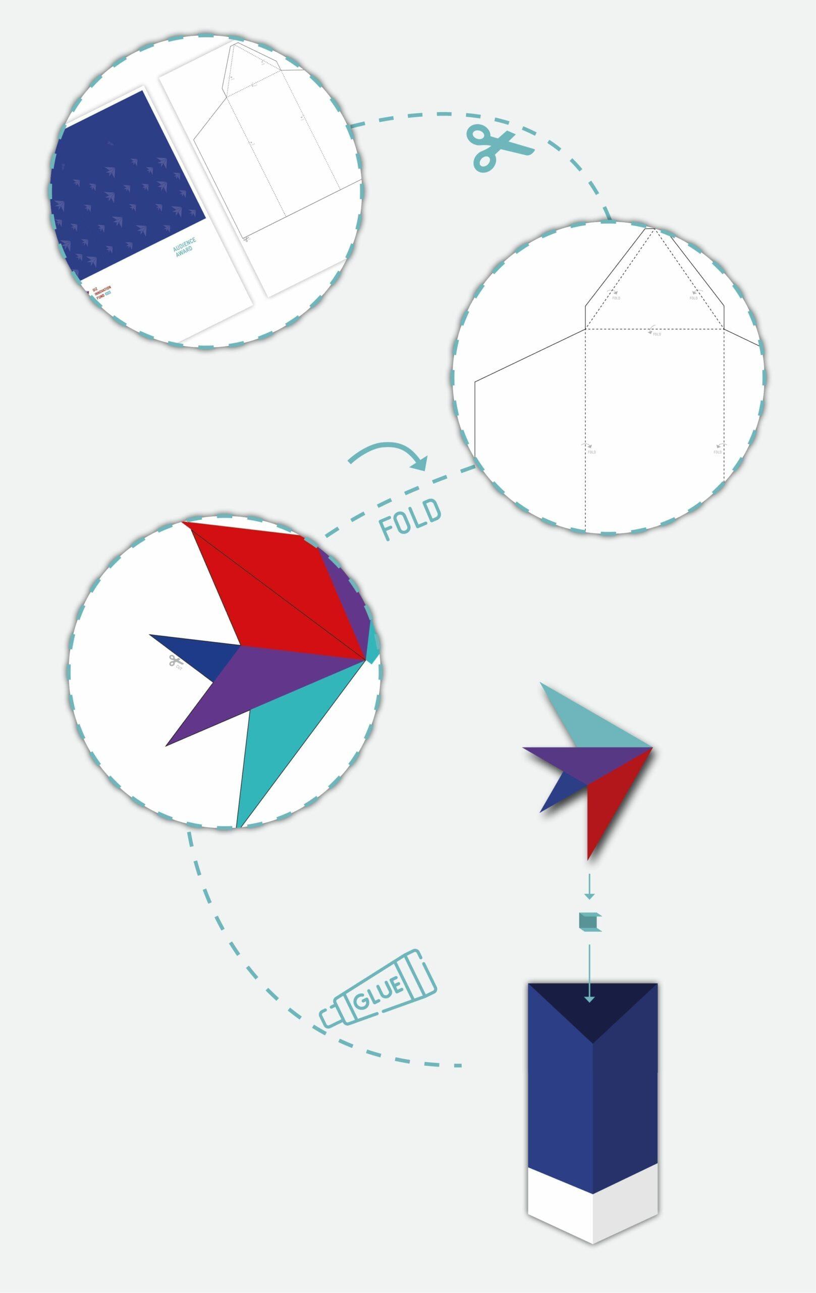 GIZ // Begleitung des Innovation Fund 7