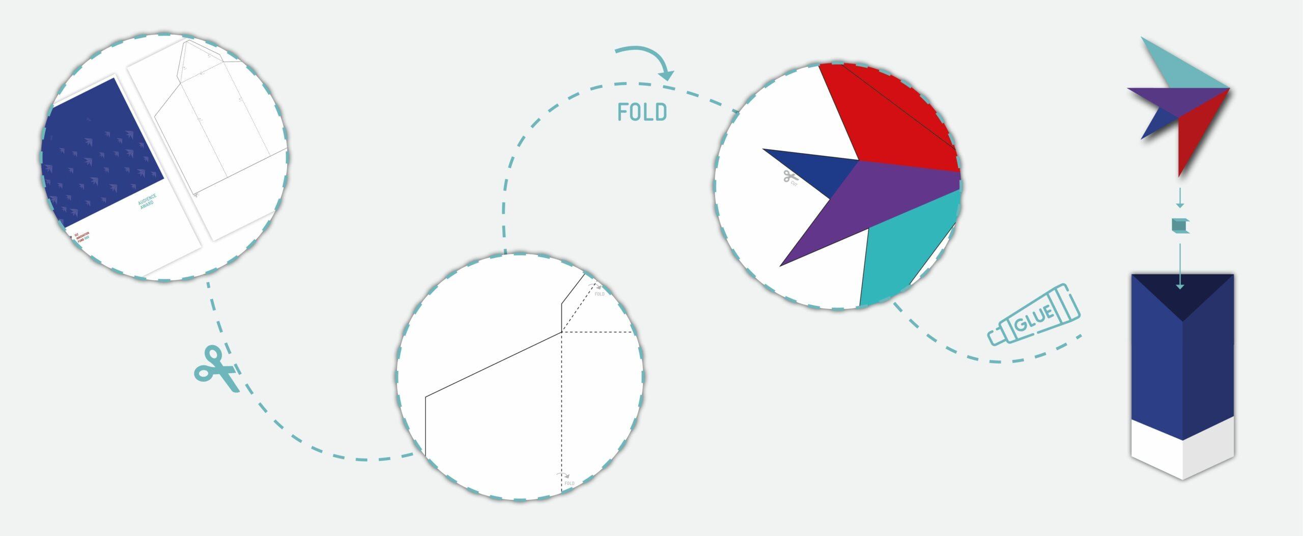 GIZ // Begleitung des Innovation Fund 5